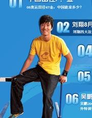 08奥运 金牌 田径 刘翔 飞人 110米栏 罗伯斯 鲍威尔 游泳