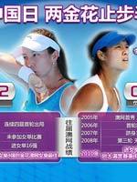 郑洁,李娜,李娜进八强,澳网,2010年澳网,澳大利亚网球公开赛