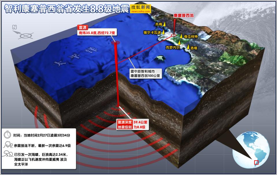 智利地震示意图