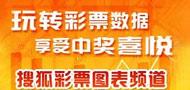 搜狐彩票图表频道