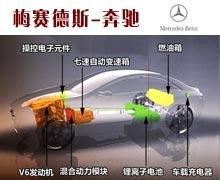 梅赛德斯-奔驰可持续发展交通蓝图