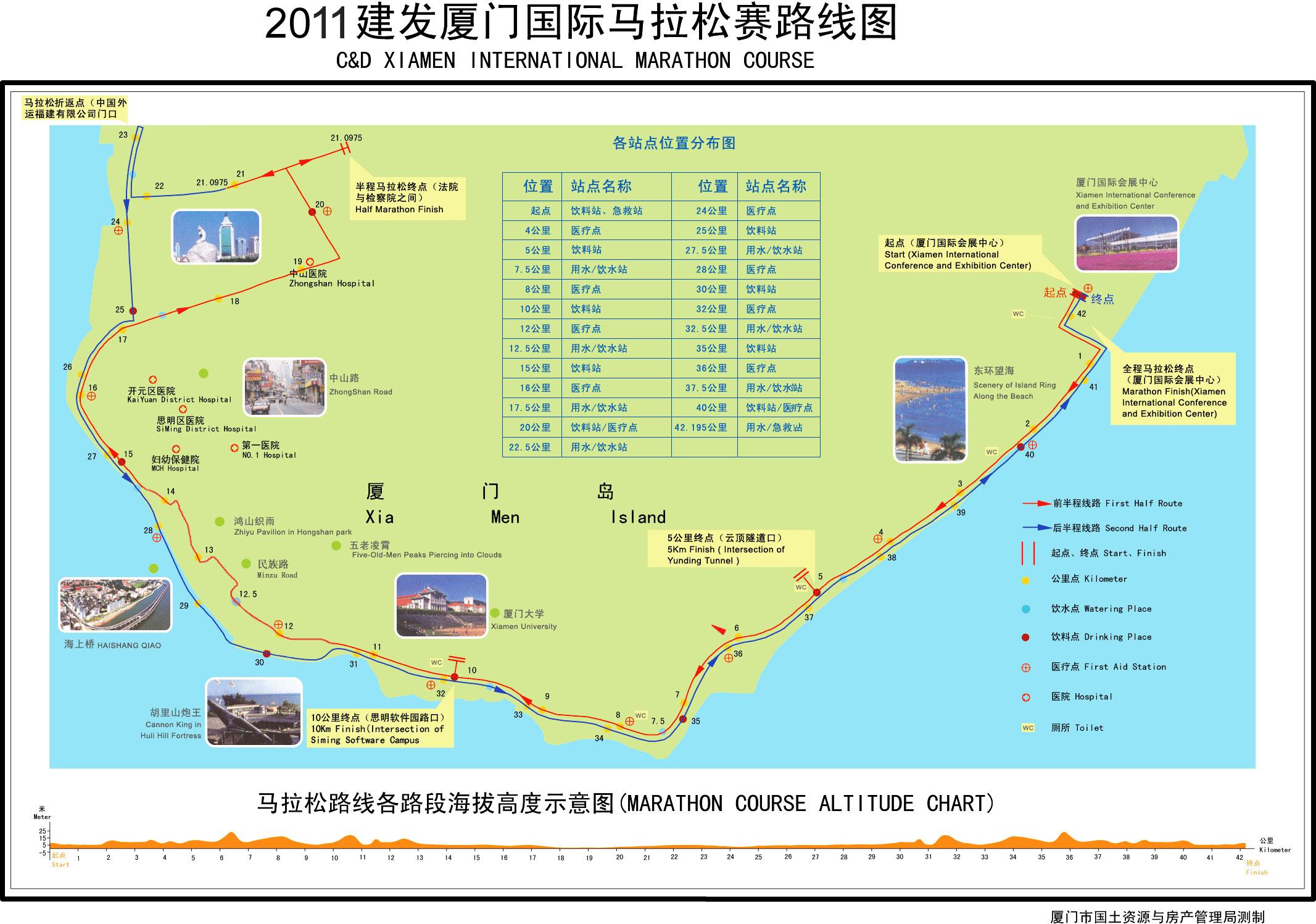 厦门马拉松赛线路图 起点终点均为国际会展中心