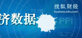 11月经济数据,2010年11月经济数据,10月CPI,11月PPI,11经济数据统计,11经济数据发布,11月房价