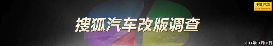 搜狐汽车改版调查