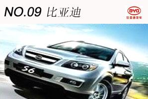 """比亚迪S6""""驭悦万里?自由随心""""凌质之旅"""