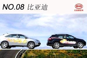 比亚迪S6:驭悦都市自由行