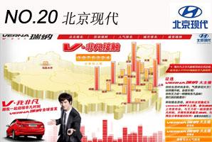 北京现代VERNA瑞纳上市活动