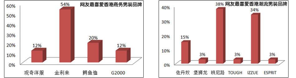 香港方程式