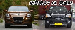 20万SUV对决 纳智捷大7PK荣威W5