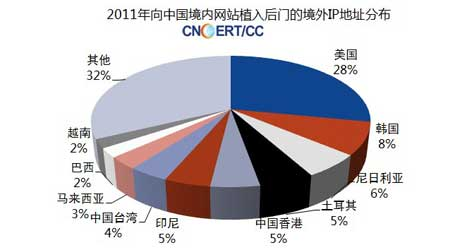 2012中国计算机网络安全年会-搜狐IT