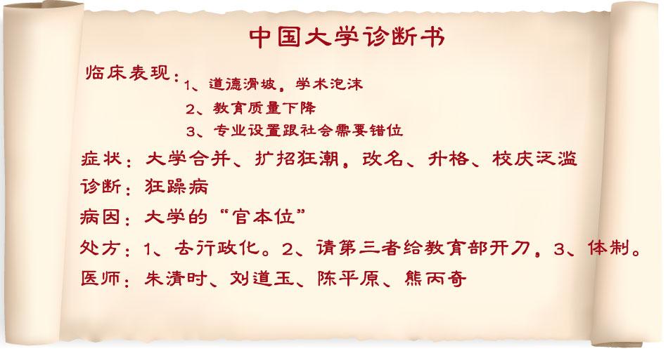 问诊中国大学病