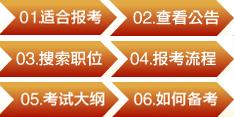 2013年国考,2013年国考大纲,2013年国考大纲发布,2013国考报名,2013国考考试时间