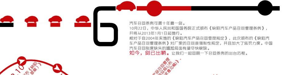 中国汽车召回政策历程回顾