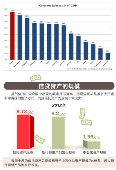 三大征兆显示中国或处金融危机前夕 - 鸿鹄—长空翼剑 - 鸿鹄-长空翼剑的博客