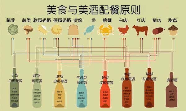 芳香的美酒简谱