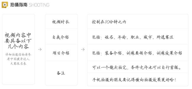 空想的舞台!首届中国健身达人大赛火热开启
