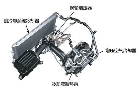 6大豪华品牌2.0t发动机解析图片