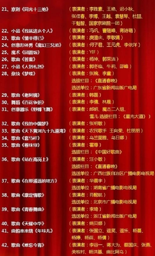 马年春晚节目单正式发布