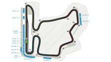 F1匈牙利站