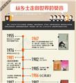 http://news.sohu.com/s2012/moyanzuopin/index.shtml