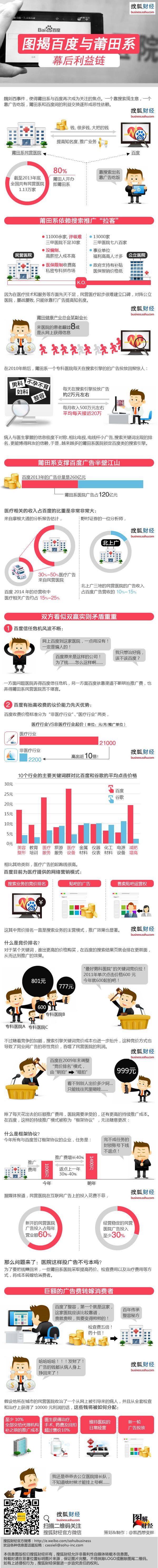 图说2016年中国经济成绩单(三) - 记彔无疆 - 数字中国