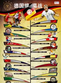 图表:德国36年揭幕战无败绩