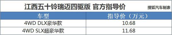 售10.68-11.68万 瑞迈四驱版将7月1日上市