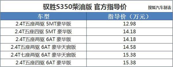 售12.98-15.38万 新款驭胜S350柴油版上市