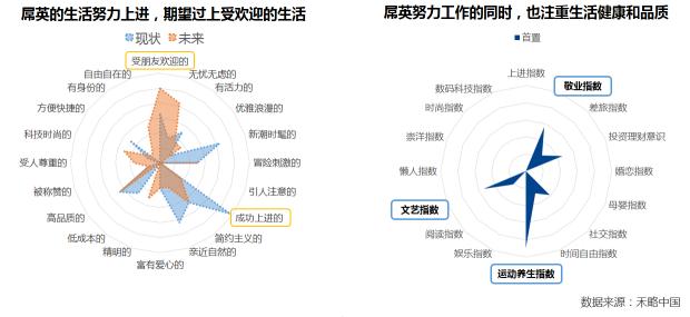 """福利杂谈:中国发现阶层新物种""""屌英"""":""""矮矬穷""""也精英了"""