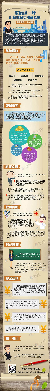 重庆这一年:脱贫篇
