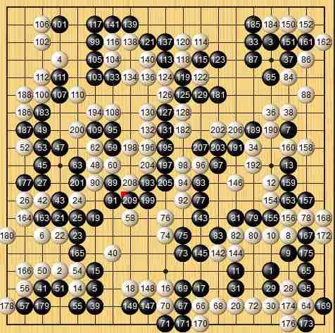 人机大战三番战棋谱全记录柯洁精彩对弈AI(图)