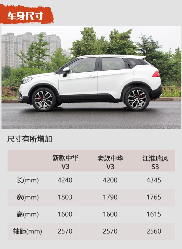10.27万元 新款中华V3正式上市