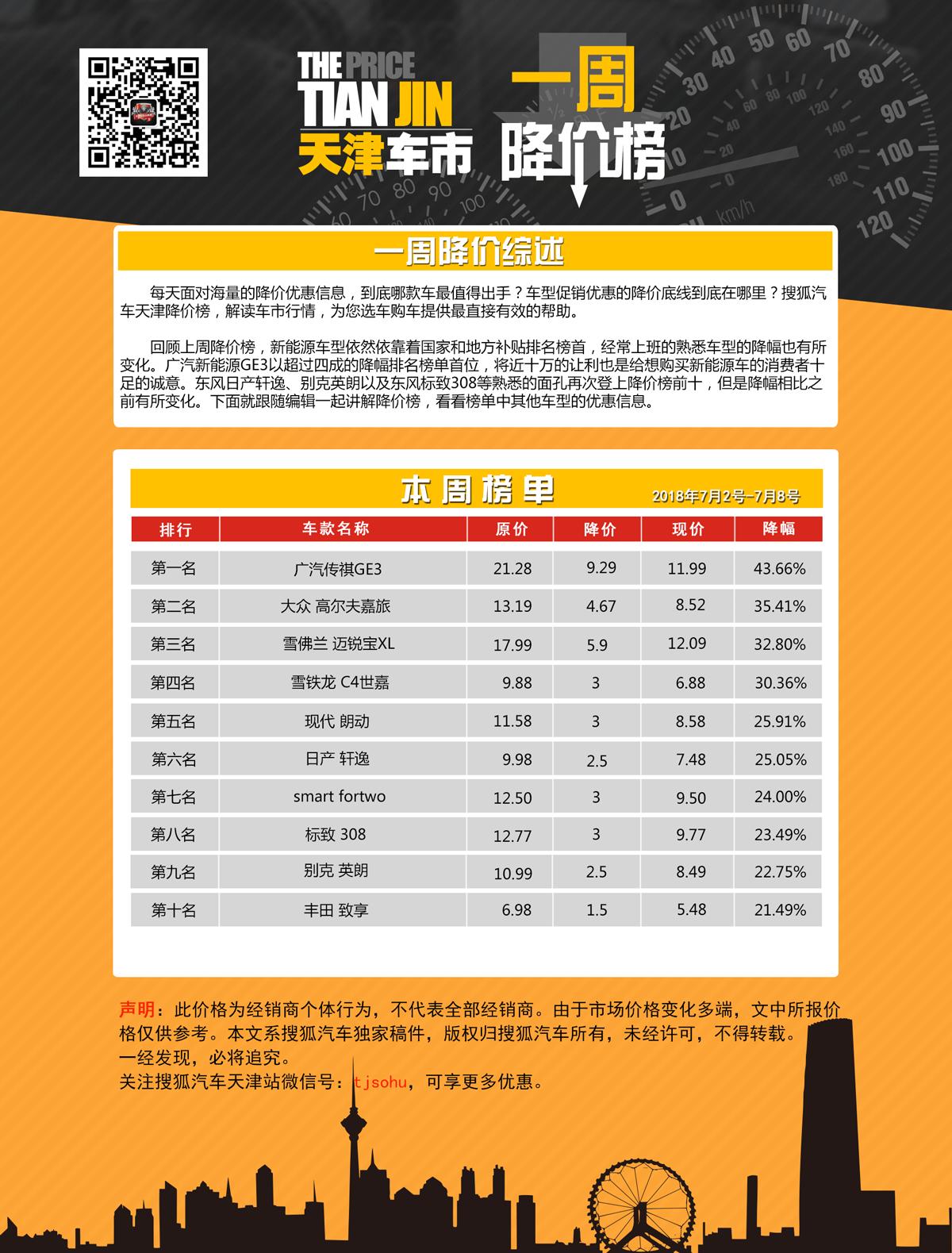 搜狐汽车天津站大悦城车展